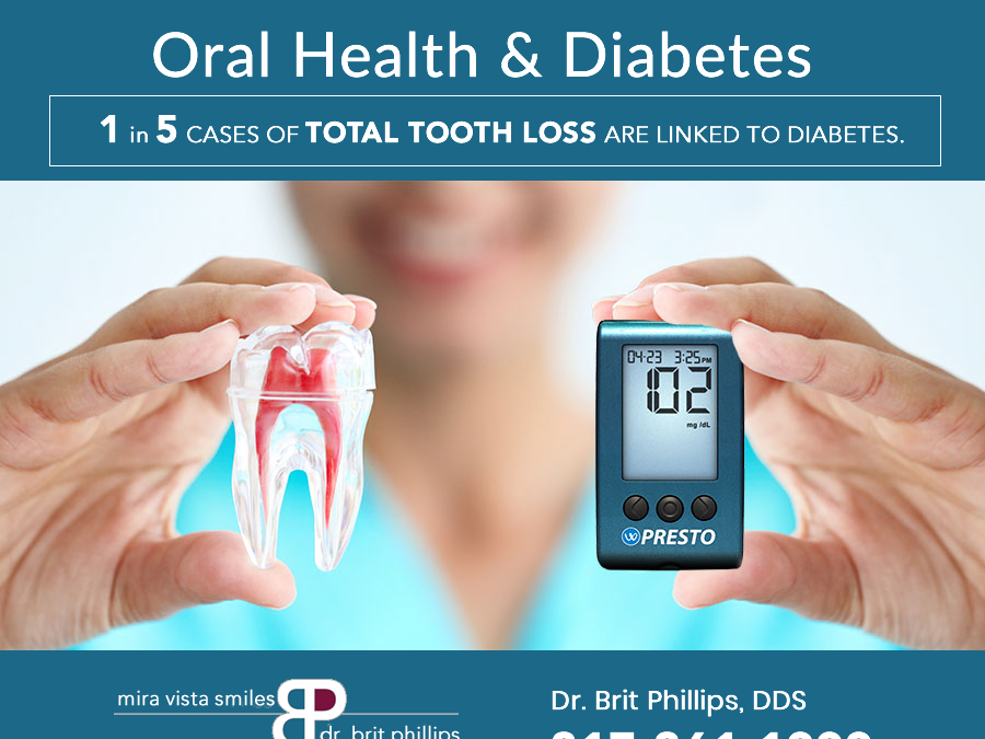 The Link Between Diabetes and Oral Health